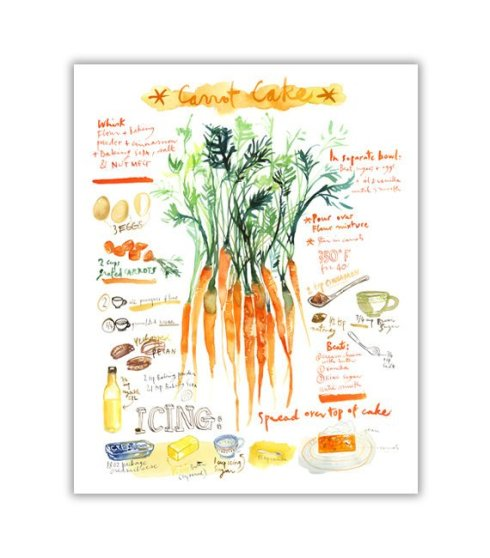 botanical carrot cake recipe